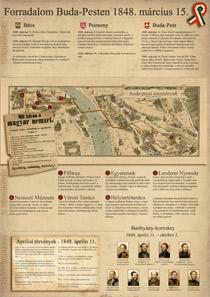 1848-as forradalom